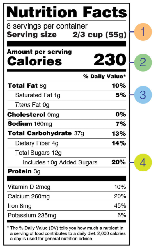 Nutrition label containing the amount of calories per serving size and nutrition. Reading nutrition labels is one of the fastest way to lose weight.