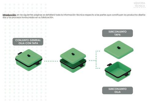 Tp2_Memoria_Técnica_Página_2.jpg