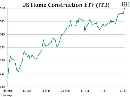 El gran boom inmobiliario estadounidense ha comenzado
