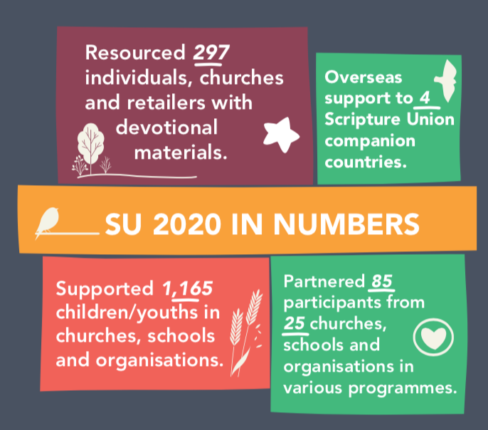 SU 2020 Report Card.png