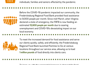 COVID-19 Response Impact Report