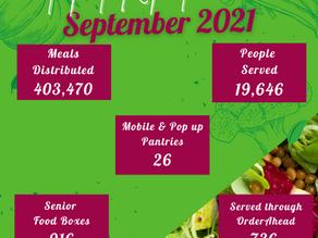 Impact Report September 2021