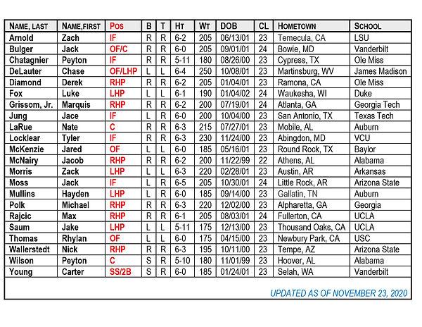 2021 Roster for Website 23NOV20.pdf.jpg