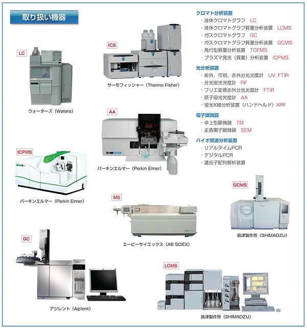 分析機器パンフ_web用.jp2
