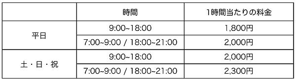 スクリーンショット 2021-04-17 16.33.24.png