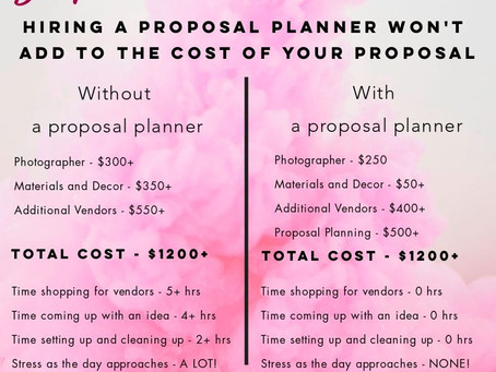 The cost and savings of a proposal planner
