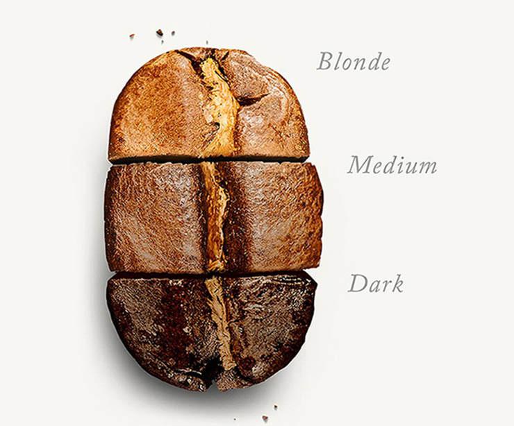 tipos de tostado grano de café