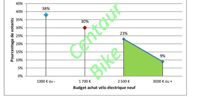 Budget neuf complet-page-001.jpg