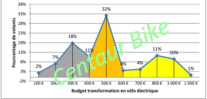 Budget%20transfo%20complet-page-001_edited.jpg