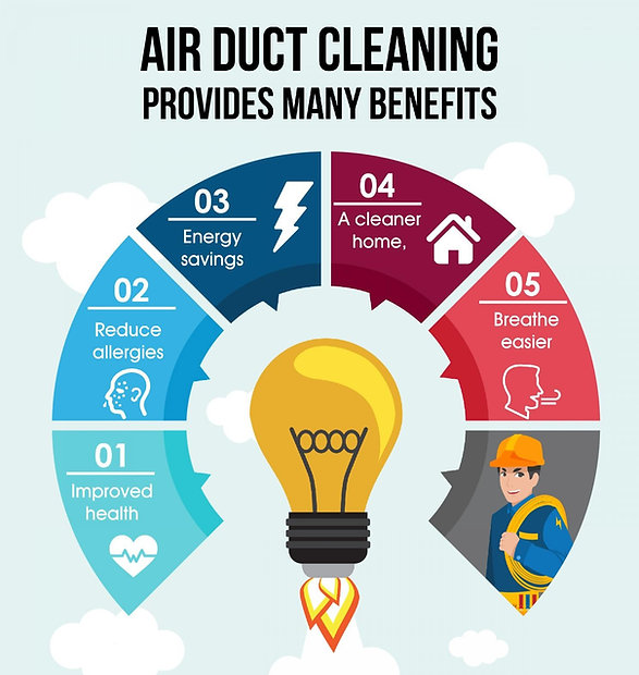 benefits-of-duct-cleaning_edited.jpg