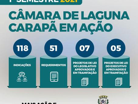 Câmara Municipal apresenta ações do primeiro semestre