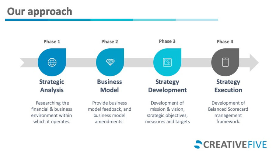 Strategy Approach.jpg