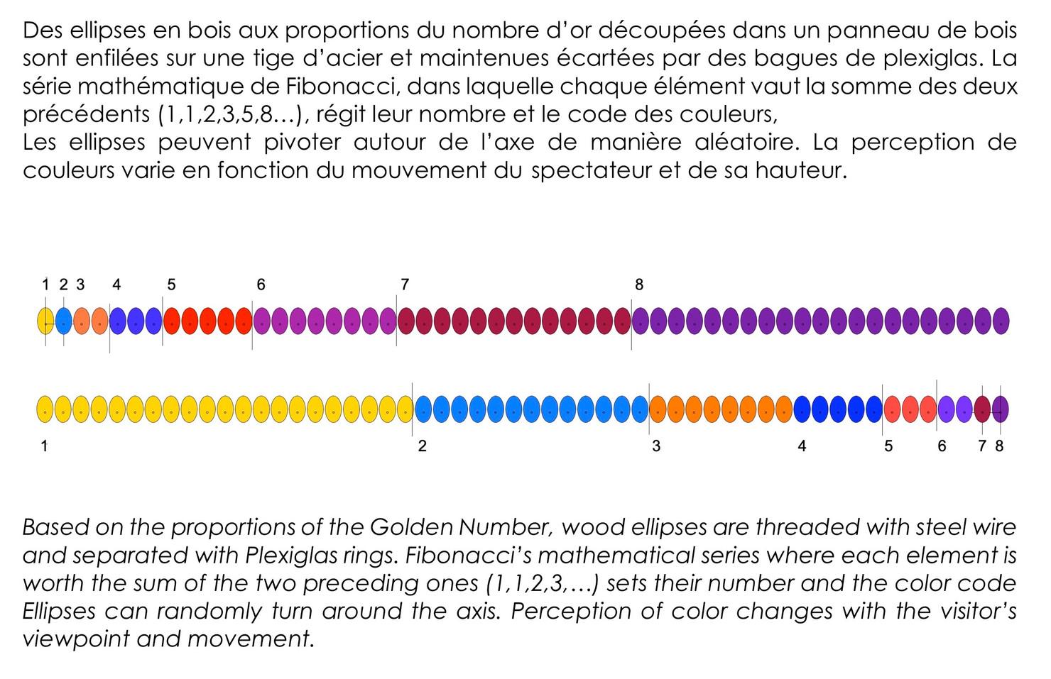 54 Golden Ellipses YBO, 2015