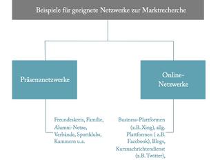 Netzwerke im Verkauf: Zuerst geben und nichts dafür erwarten!