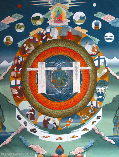 The Wheel of Five Elements in Healing and Treatment
