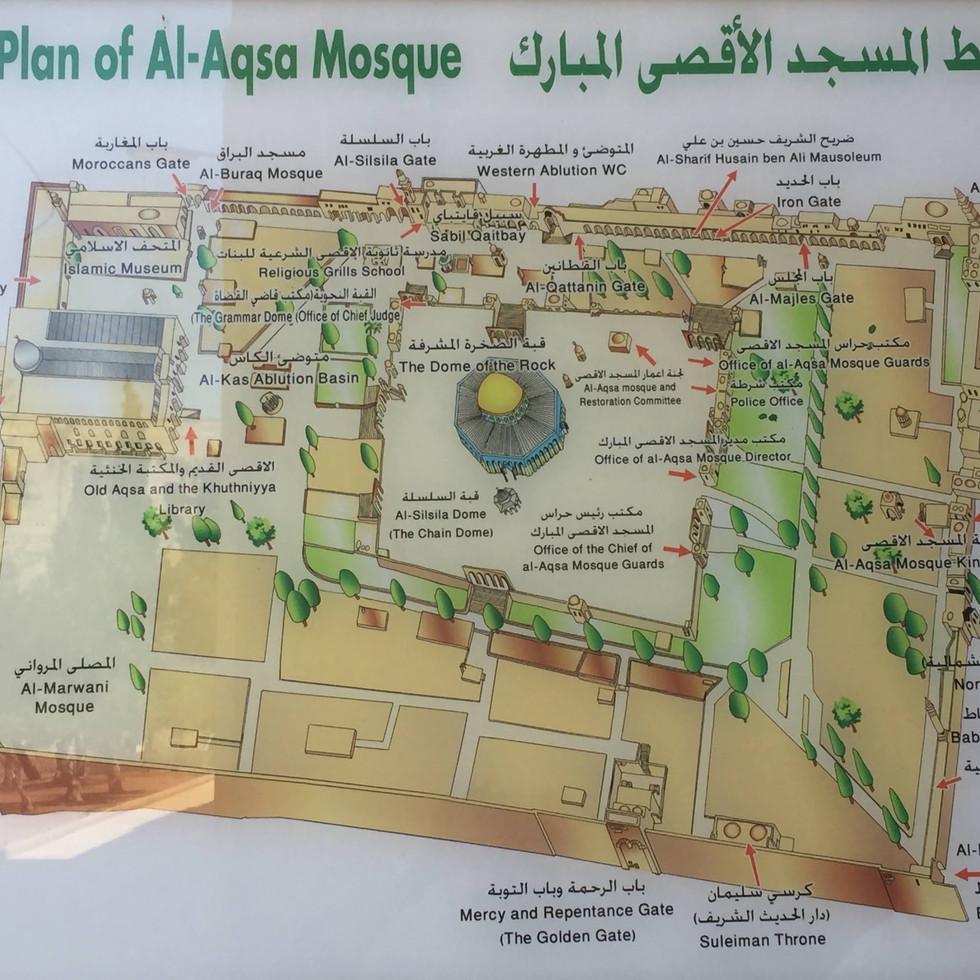 Temple Mount Plan