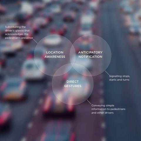 DRIVERLESS COMMUNICATION MODELS