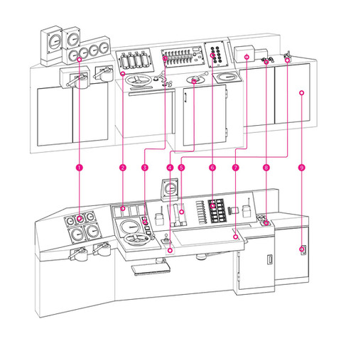 Control Panel of WAP-4 Electric Locomotive