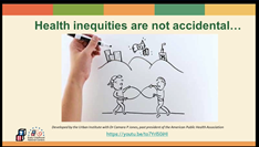 Health Disparities.png
