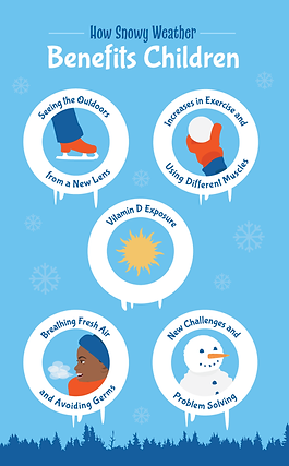 outdoor play in the cold benefits.png
