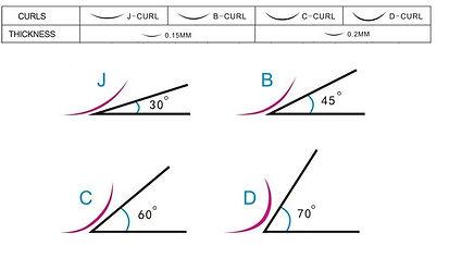 curvature-chart_orig.jpg
