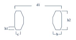 RTJ RING-JOINT DICHTUNGEN. Als vorkomprimierte Dichtung bietet die Ring-Joint Dichtung Typ RX einen hohen Dichtwert. Lieferbar nach ASME B16.20/API 6A für Flansche nach API 6B