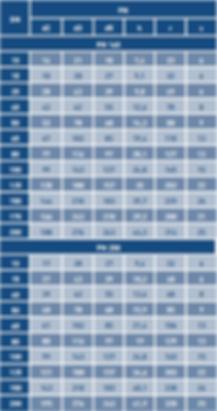 LINSENDICHTUNGEN. Dichtlinsen nach DIN2696 Reihe 1 erzielen Ihre hohe Dichtwirkung durch elastische Deformation der Oberfläche.