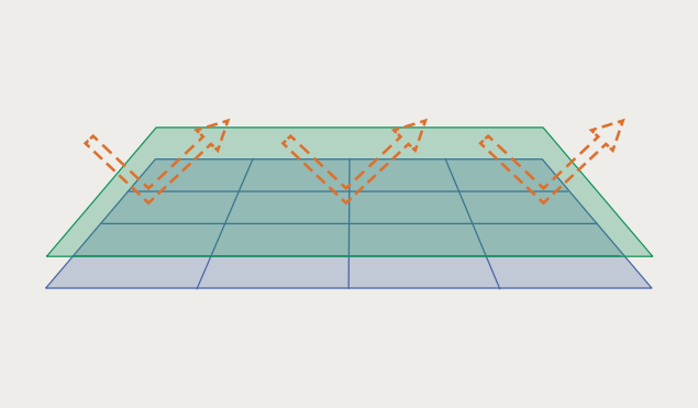 DLyte | Precision Finishing Inc.