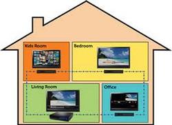 TV multi room