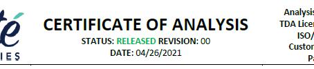 Recent Lab Reports - April 2021