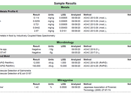 Recent Lab Results - July 2020
