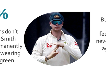 A long road to travel for CA in order to restore faith in Test Cricket