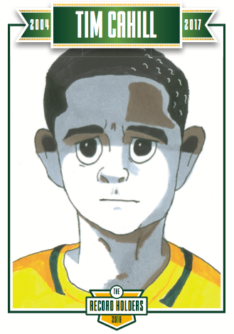 Encyclopedia of Socceroos - The Record Holders - Player Cards
