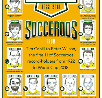 When manga meets Socceroos meets high-end design meets stats guru