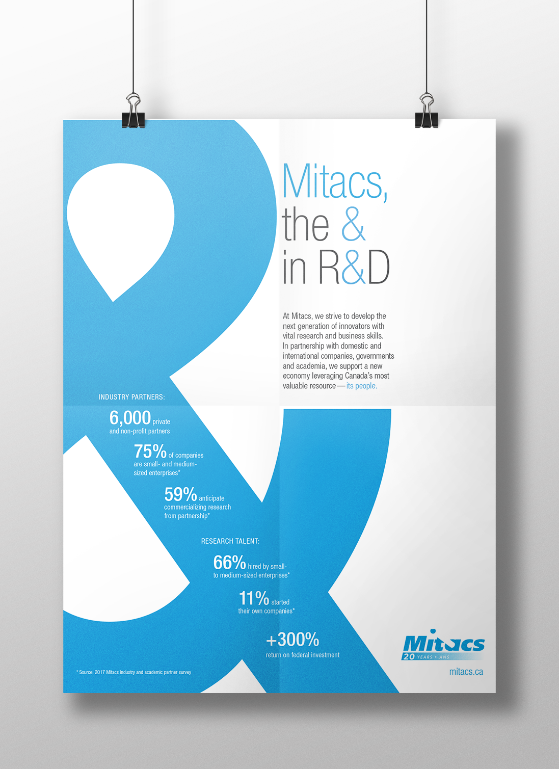 Poster for Mitacs