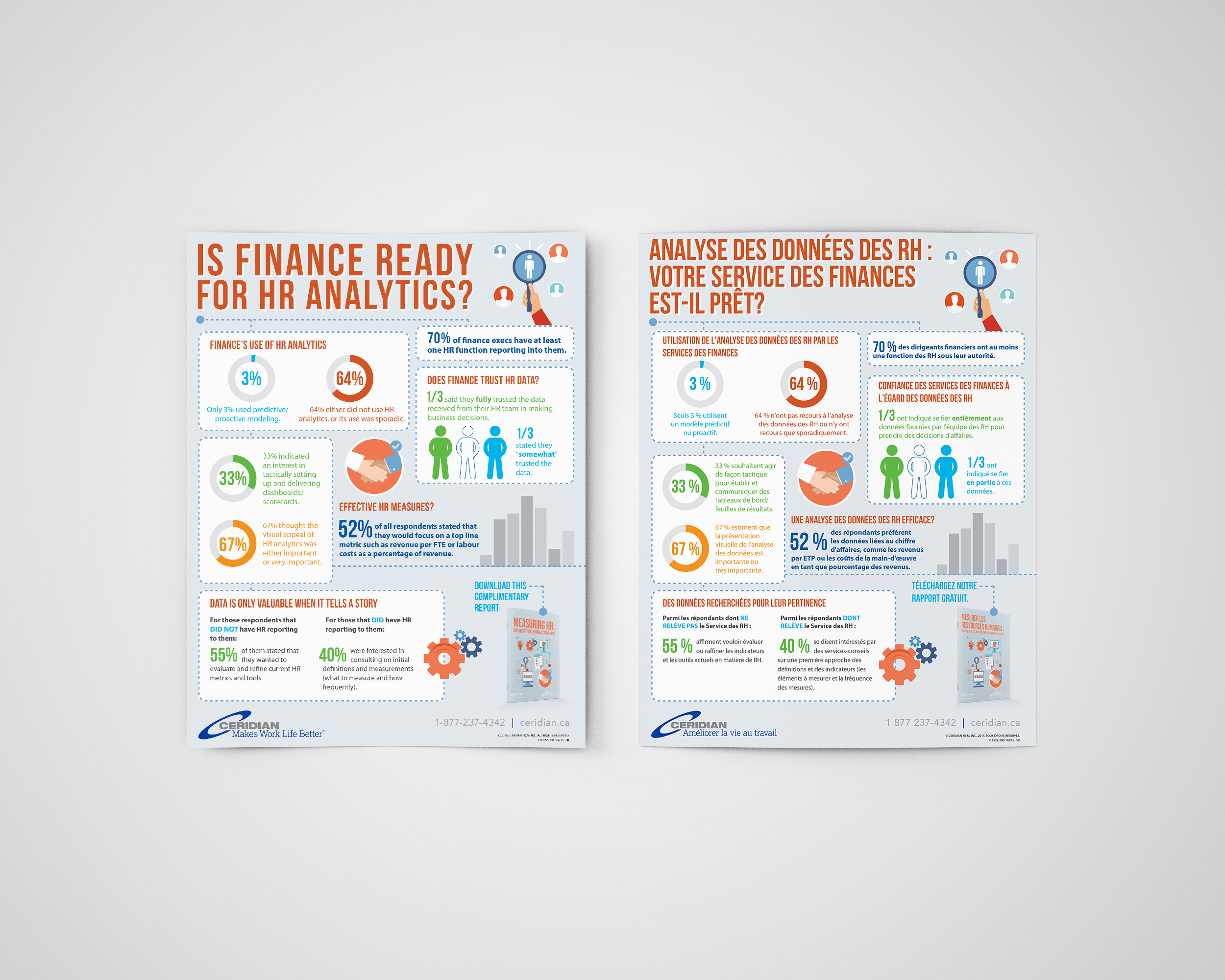 Infographic for Ceridian Canada