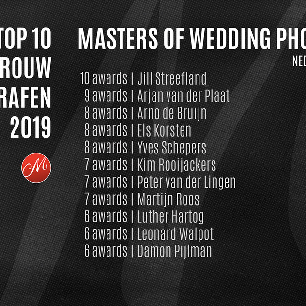 Top10 Masters 2019 NL (1)