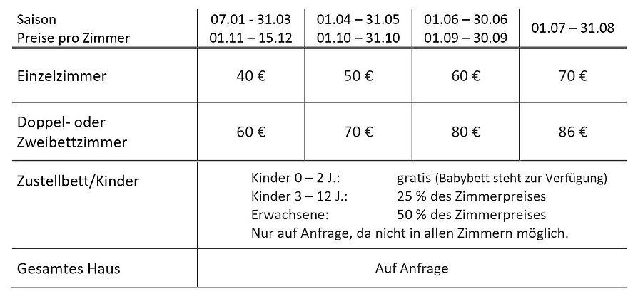 Preise DE DEF.jpg