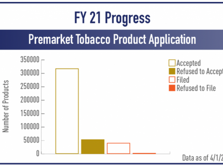 FDA Publishes Progress on Tobacco Product Application Review