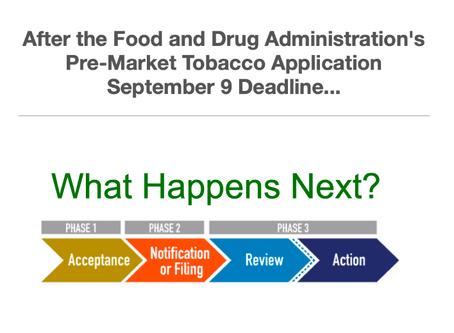 What to Do Now That FDA's PMTA Deadline Has Passed
