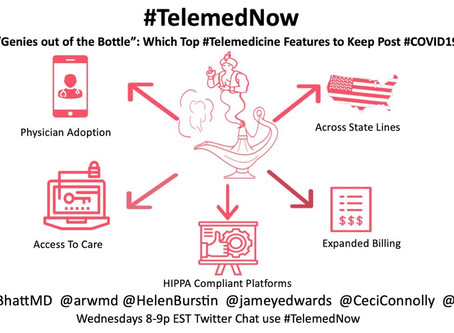 """Genies out of The Bottle"" - Which Top #Telemedicine Features to Keep Post #COVID19"