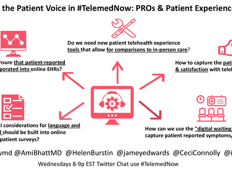 Capturing the patient voice in #telemednow: PROS & Patient Experience Survey