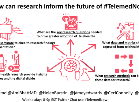 How Can Research Inform the Future of #Telemednow?