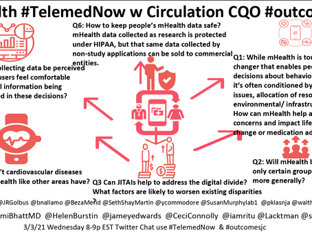 #mHealth #TelemedNow w Circulation CQO #outcomesjc
