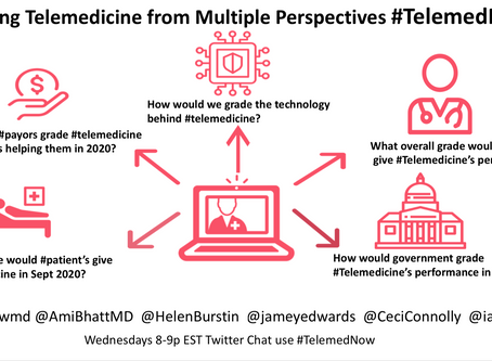 Grading #telemedicine from multiple perspectives. How is telemedicine doing?