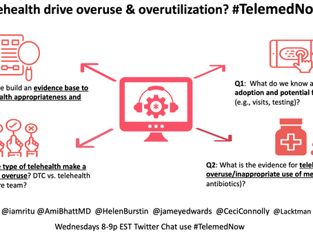 Does #telehealth drive overuse and over utilization?