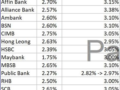 December 2020 Bank Rate