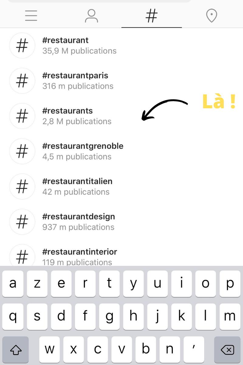 idée et exemple hashatg restaurants sur instagram