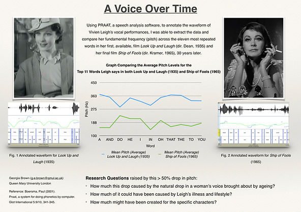 Brown A Voice Over Time.001.jpeg