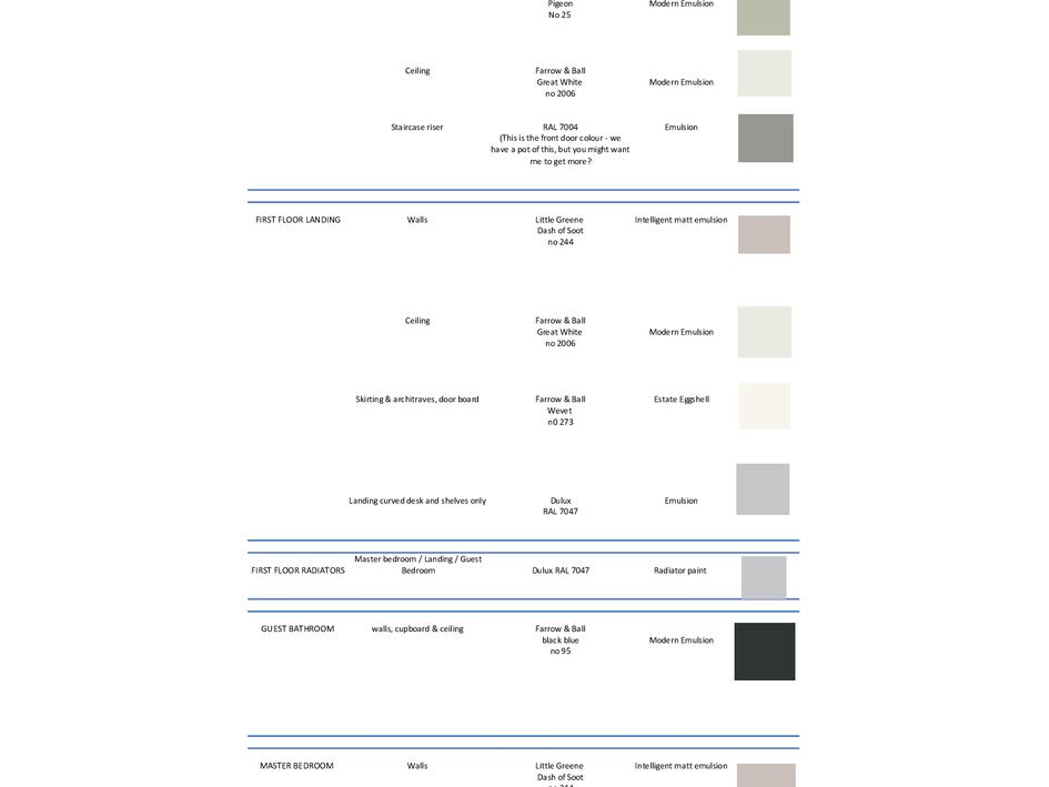 Paint Schedule